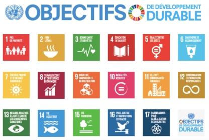 Objectifs du développement durable - Agenda 2030
